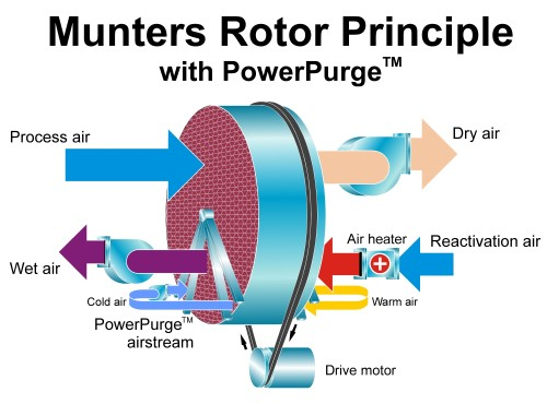 at_case_powerpurge-diagram